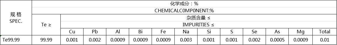 Tellurium Powder
