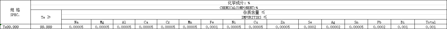 High Purity Tellurium