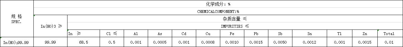 Indium Hydroxide