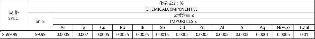 酸化第二錫