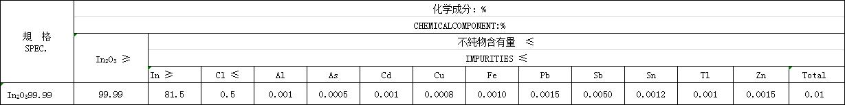 酸化インジウム