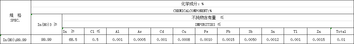 水酸化インジウム