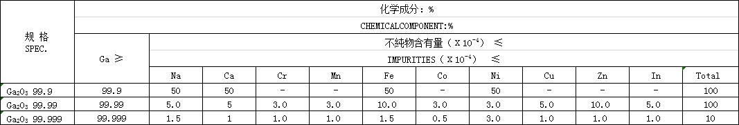 酸化ガリウム