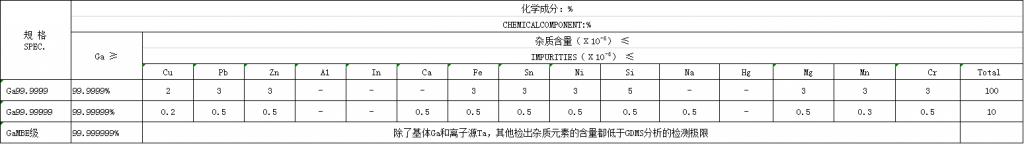 기술표준 (품질검사표)